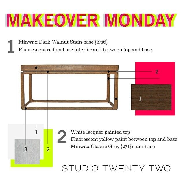 Today's Makeover; 1970's Oak Console Table: We are loving the neon trend and want to incorporate it into this otherwise simple table. Which DayGlo direction would you go in?  1) Deepen the wood's natural color with Minwax Dark Walnut stain, paint the inside of the base and the inset joiner fluorescent red to add a bit of surprise to the piece.  OR  2) Lighten it up! White Lacquer top with Minwax Classic Grey wood stain for the base and illuminating the joiner piece to both with a stripe of…
