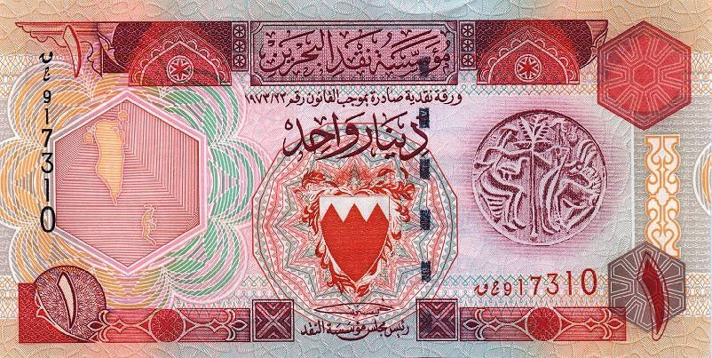 Bahraini Dinar Currency Flags Of Countries