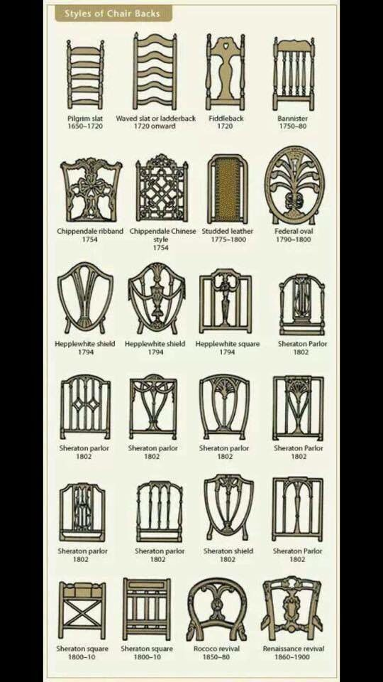 Styles Of Chair Backs Interior Decor Tip. Spot The Period And Style Of A  Chair By The Unique Style Of Itu0027s Back! (Checking The Chair Legs Out Too:  Phyfe, ...