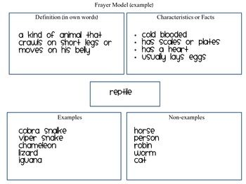 Simple Frayer Model Template  Speechies    Template