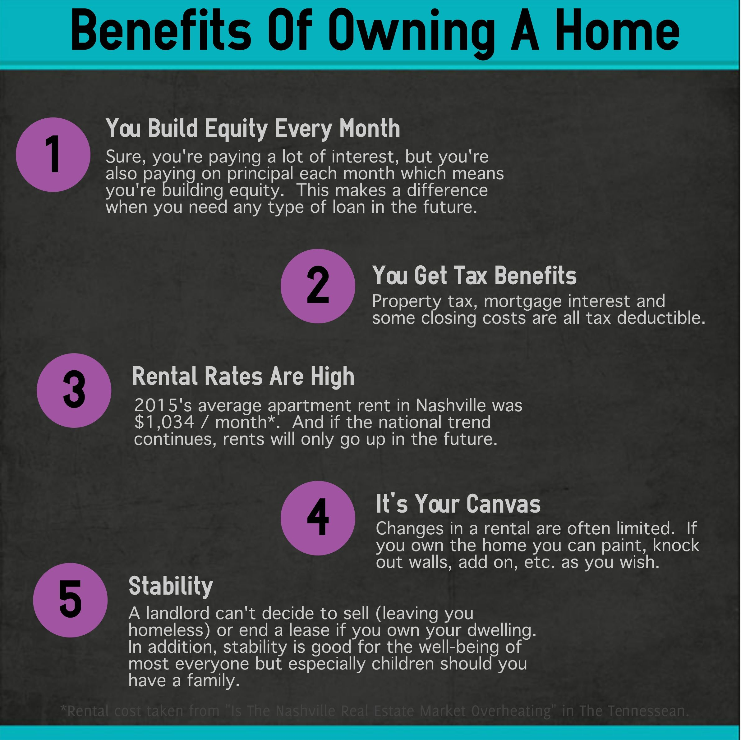 Benefits Of Owning A Home #Home #RealEstate #Buyer #UnparalleledExcellence
