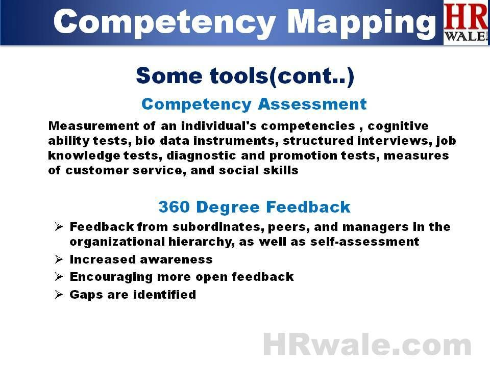 Tools For Competency Mapping Bio Data Human Resources Social Skills