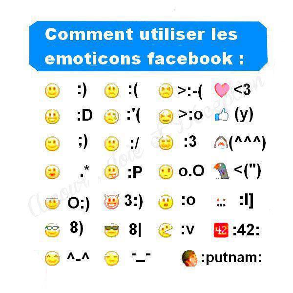 Resultat De Recherche D Images Pour Smiley Clavier Facebook Joie Deception