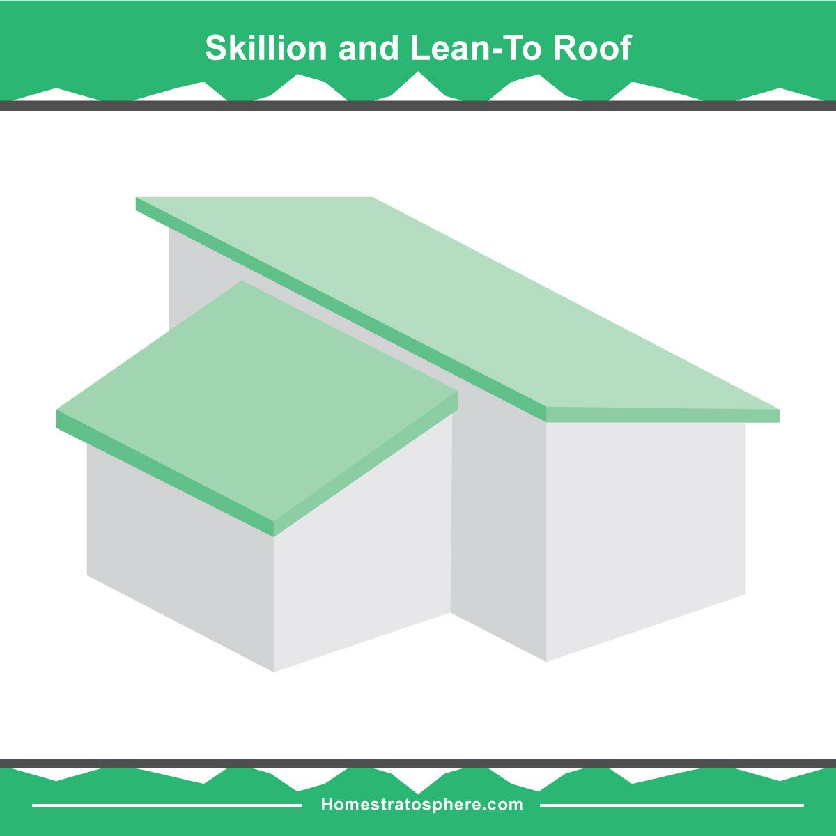 36 Types Of Roofs Styles For Houses Illustrated Roof Design Examples Skillion Roof Roof Design Lean To Roof