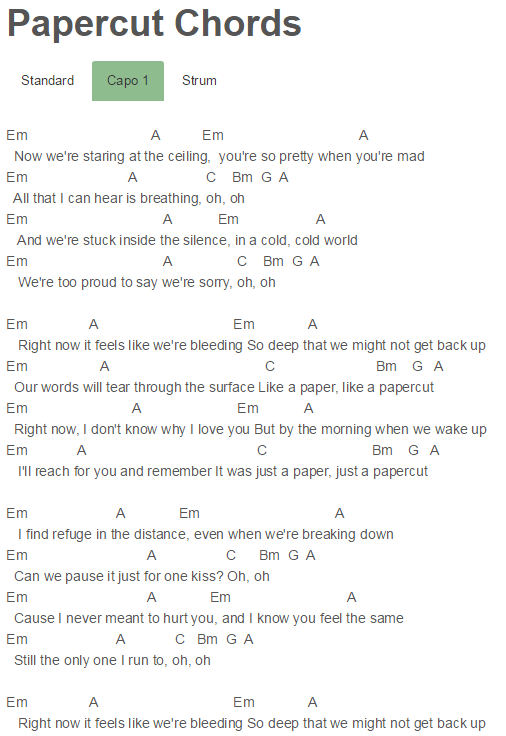 Papercut Chords Troye Sivan, Zedd | Zedd | Pinterest | Guitars ...