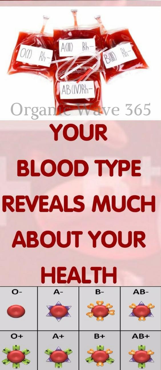 blood type rh positive diet