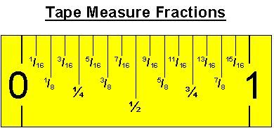 Related Image Sewing Tape Measure Fractions Tape Measure Inches reading tape measure worksheet