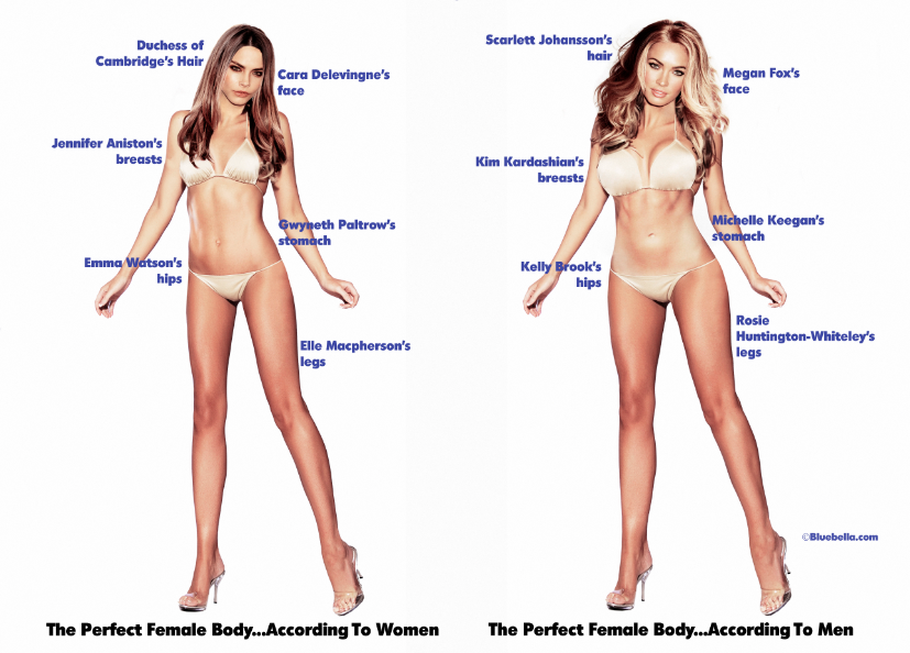 How Do Women Look At Men