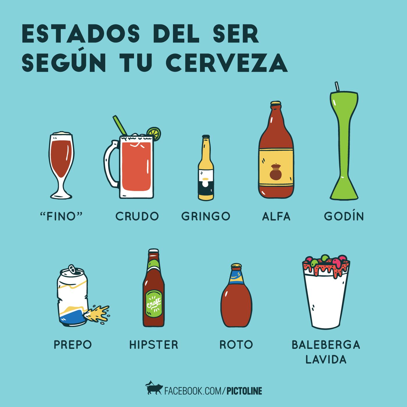 Te Explico Todo Con Mas De 500 Imagenes Imagenes En Taringa Memes De Cervezas Frases De Cervezas Frases De Borrachos