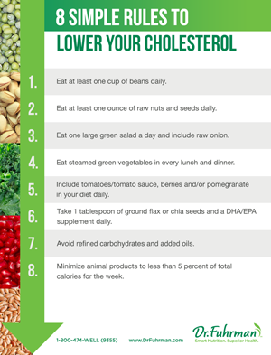 What Foods Lowers Cholesterol Naturally