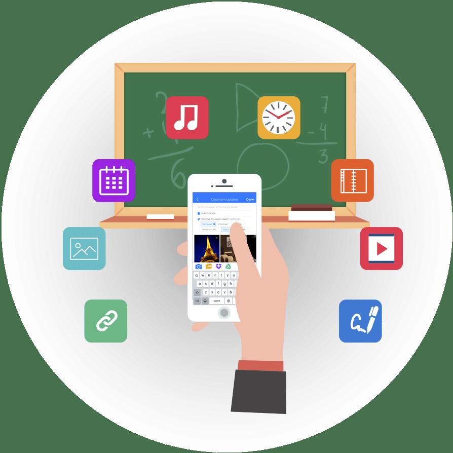 classroom1 Homework app, Educational apps, Kids and
