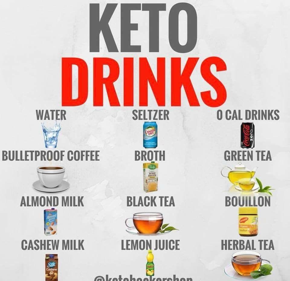 farro on ketogenic diet