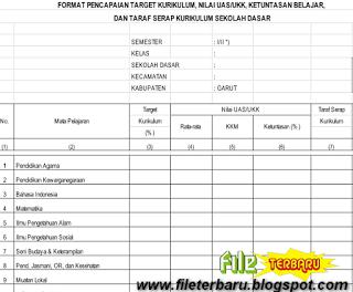 Download Format Penilaian Kurikulum 2013 Excel Kurikulum Penilaian