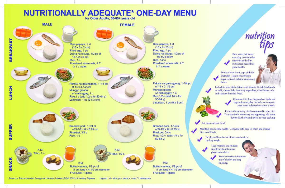 53 Woman Filipino Diet Meal Plan In 2021 Diet Meal Plans Diet Meal Planner Healthy Diet Meal Plan