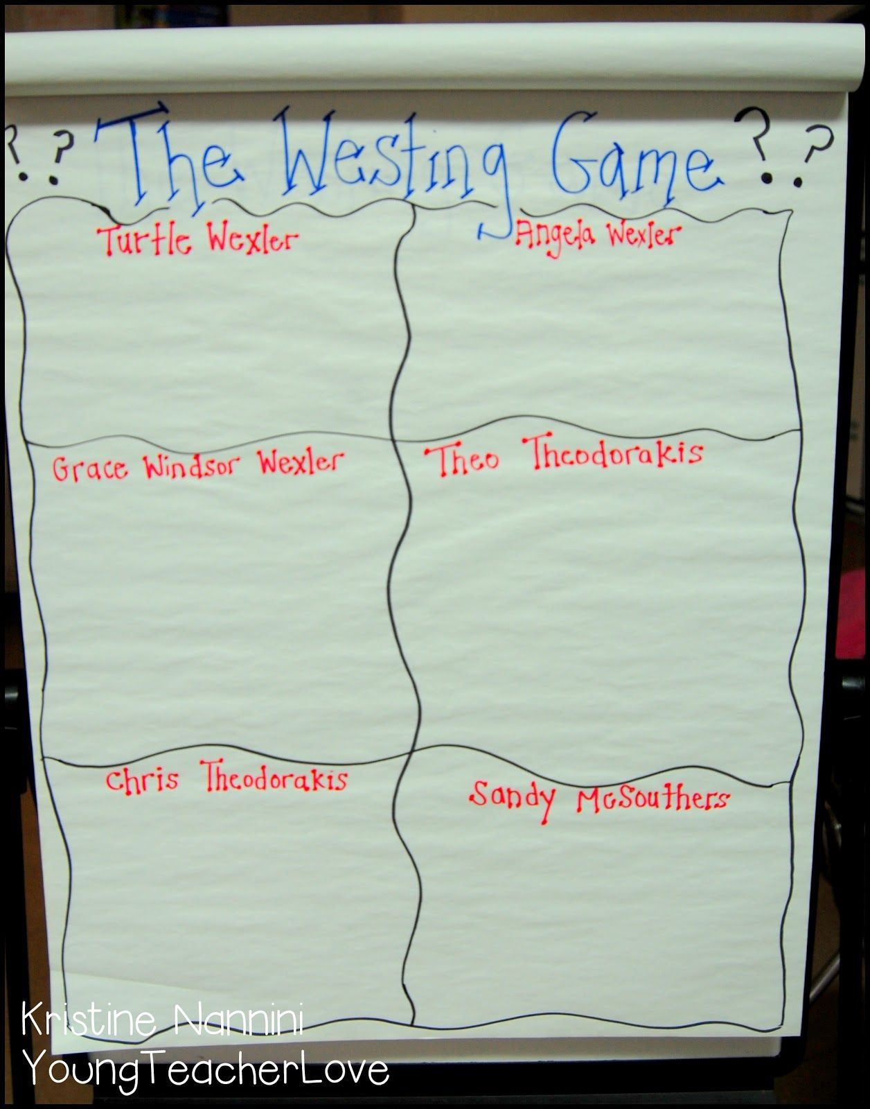 Character Traits The Westing Game Each Student In Class