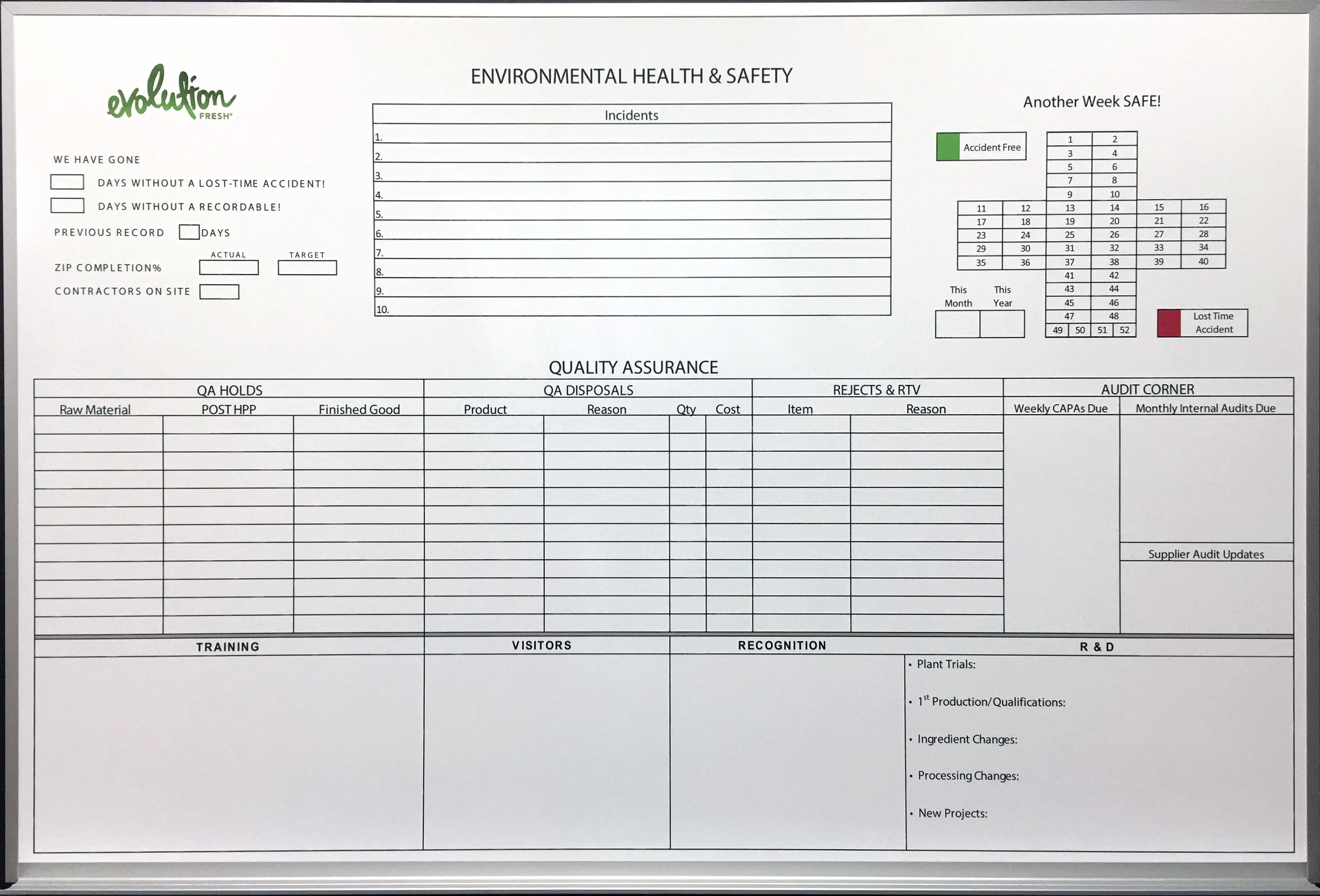 LEAN and Workplace Whiteboards Environmental health