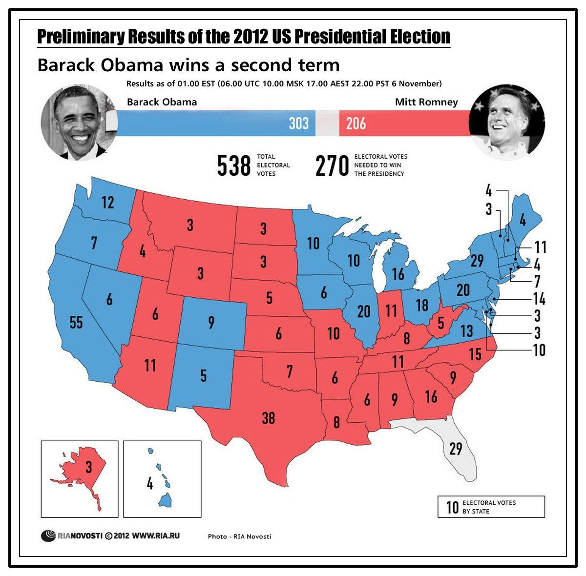 Infographics Preliminary Results Of The US Presidential - 2012 results us elections map