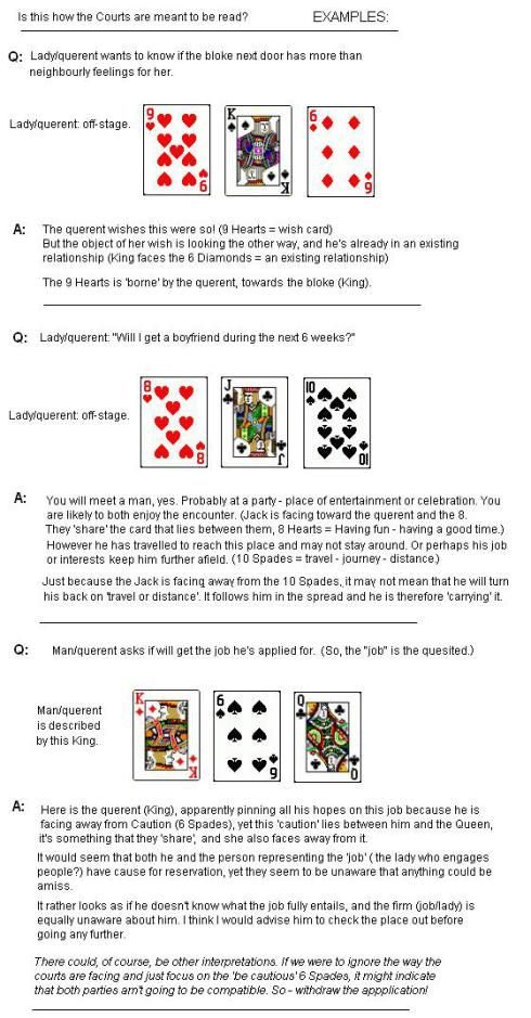 Cartomancy (Playing Card) Meanings