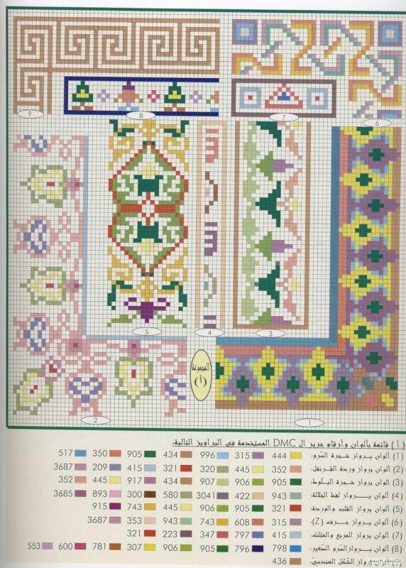Cross Stitch Fram تطريز اطار Cross Stitching Cross Stitch Islamic Patterns