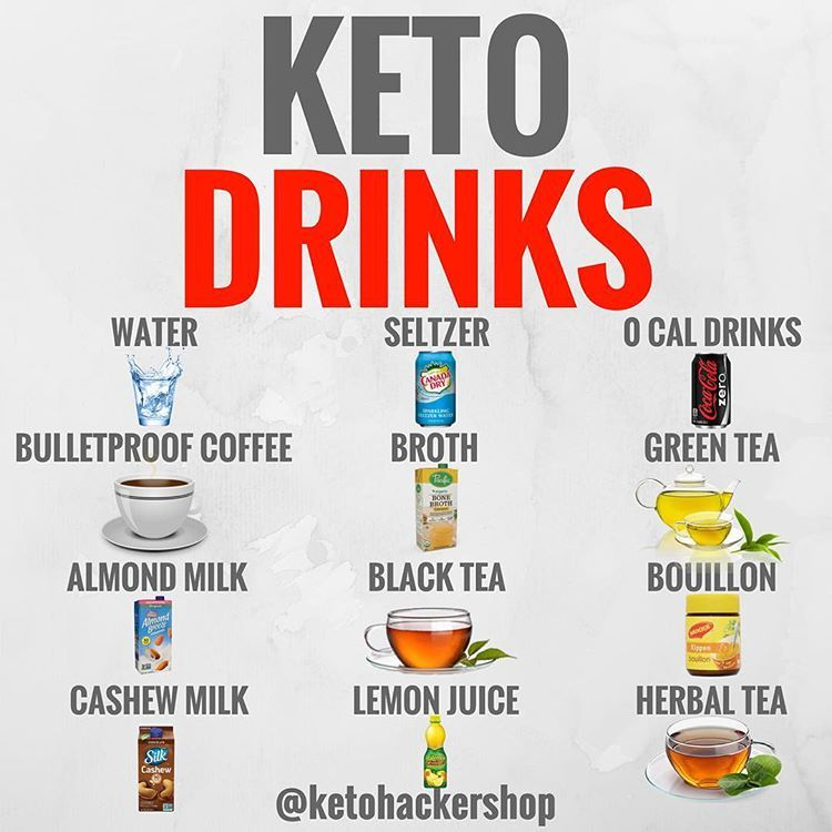 KETO DRINKS Wondering what keto drink you can have with your next keto  meal? . Here is a guide to great low carb k… | Keto fast, No carb diets