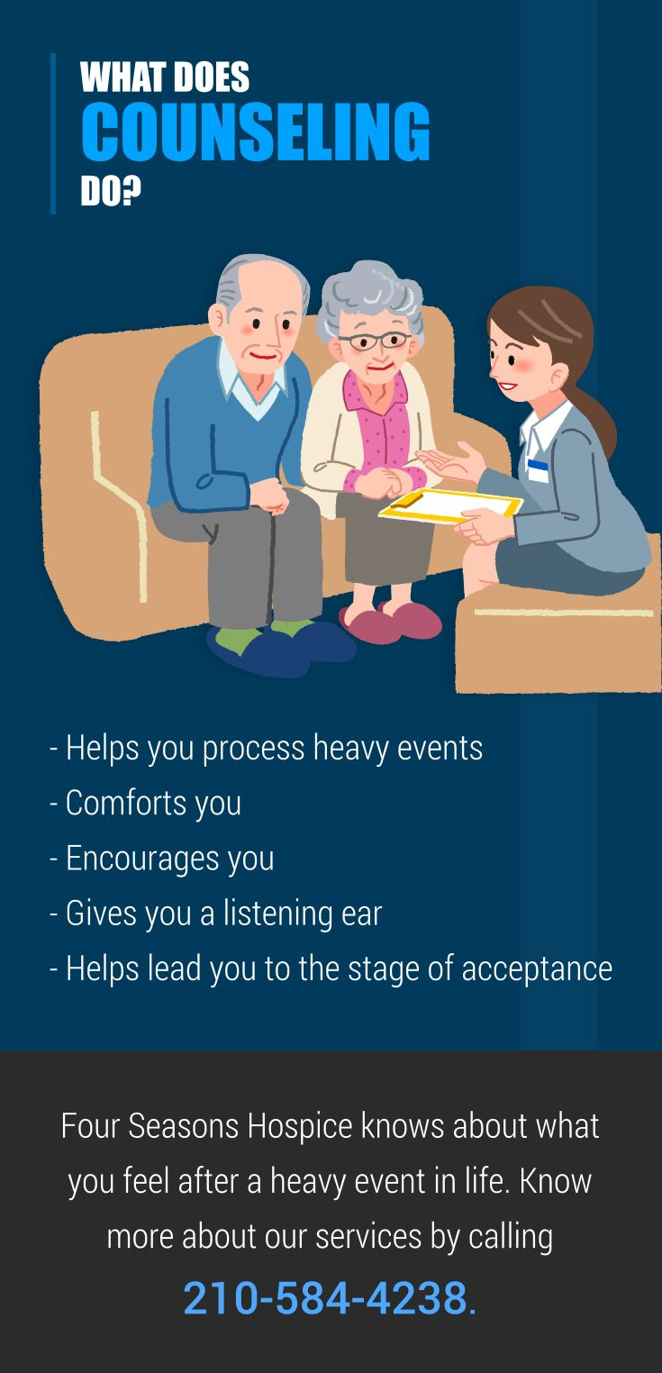 Home stages of acceptance how are you feeling counseling