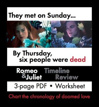 Romeo and Juliet Timeline Review Worksheet, use with Shakespeare\'s ...