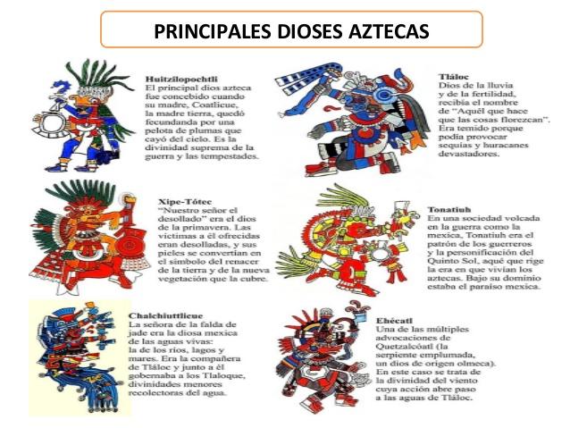 Dioses Aztecas Lista De Nombres Cute766