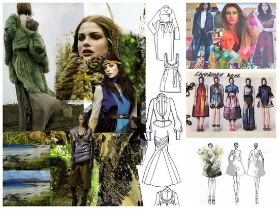 Image result for gcse textiles theme boards