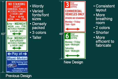Windows 8 Logo Creators Redesign New York City Parking Signs Senaletica Parking