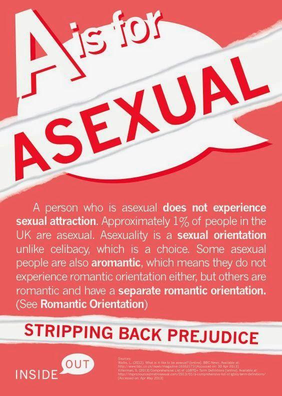 A-sexual orientation definition