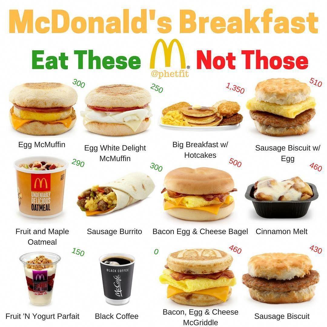 A slabit mancand numai de la McDonald's