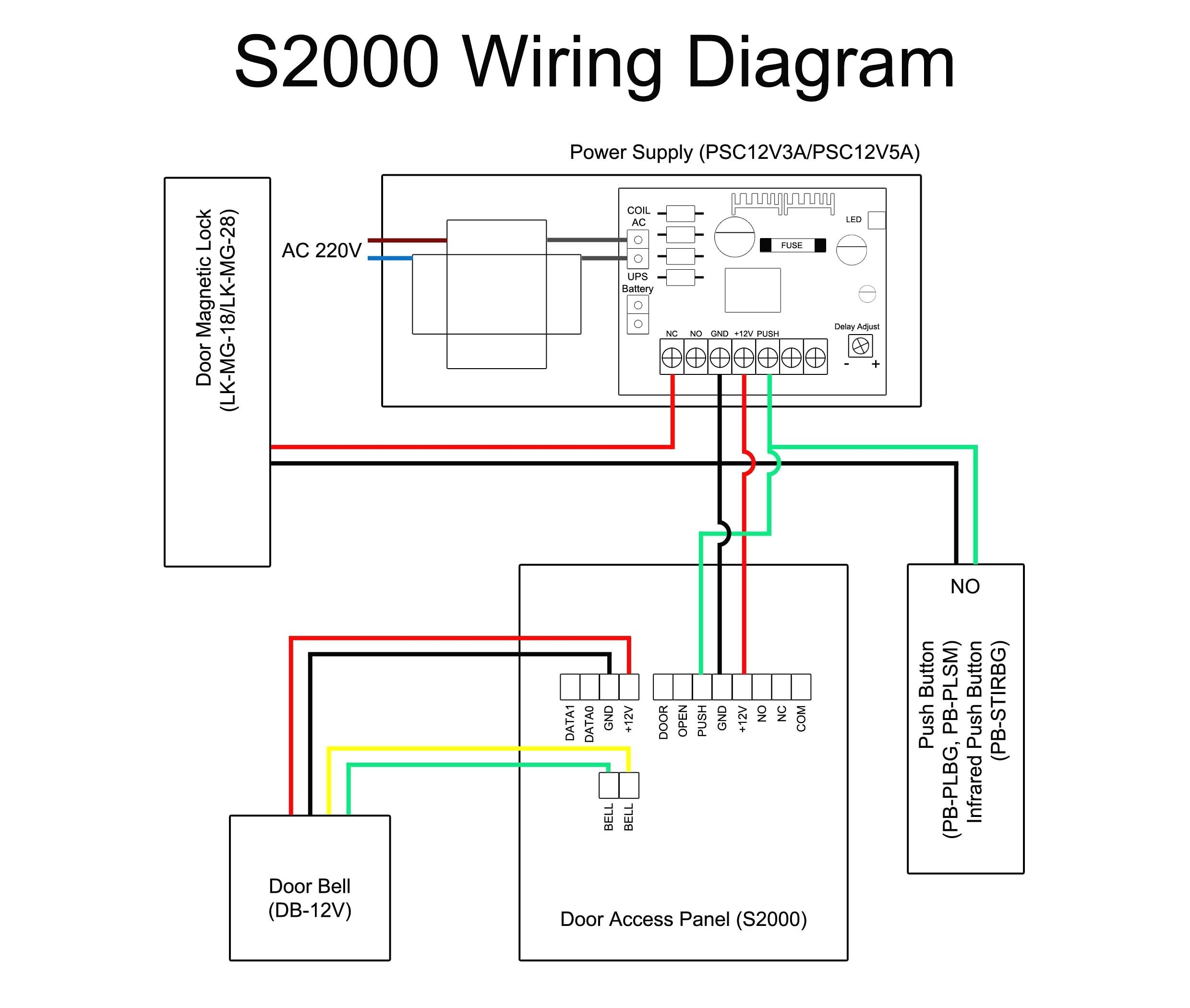 Awesome Wiring Diagram Of Door Access Control System Diagrams Digramssample Diagramimages Wiringdi Access Control System Access Control Home Theater Wiring