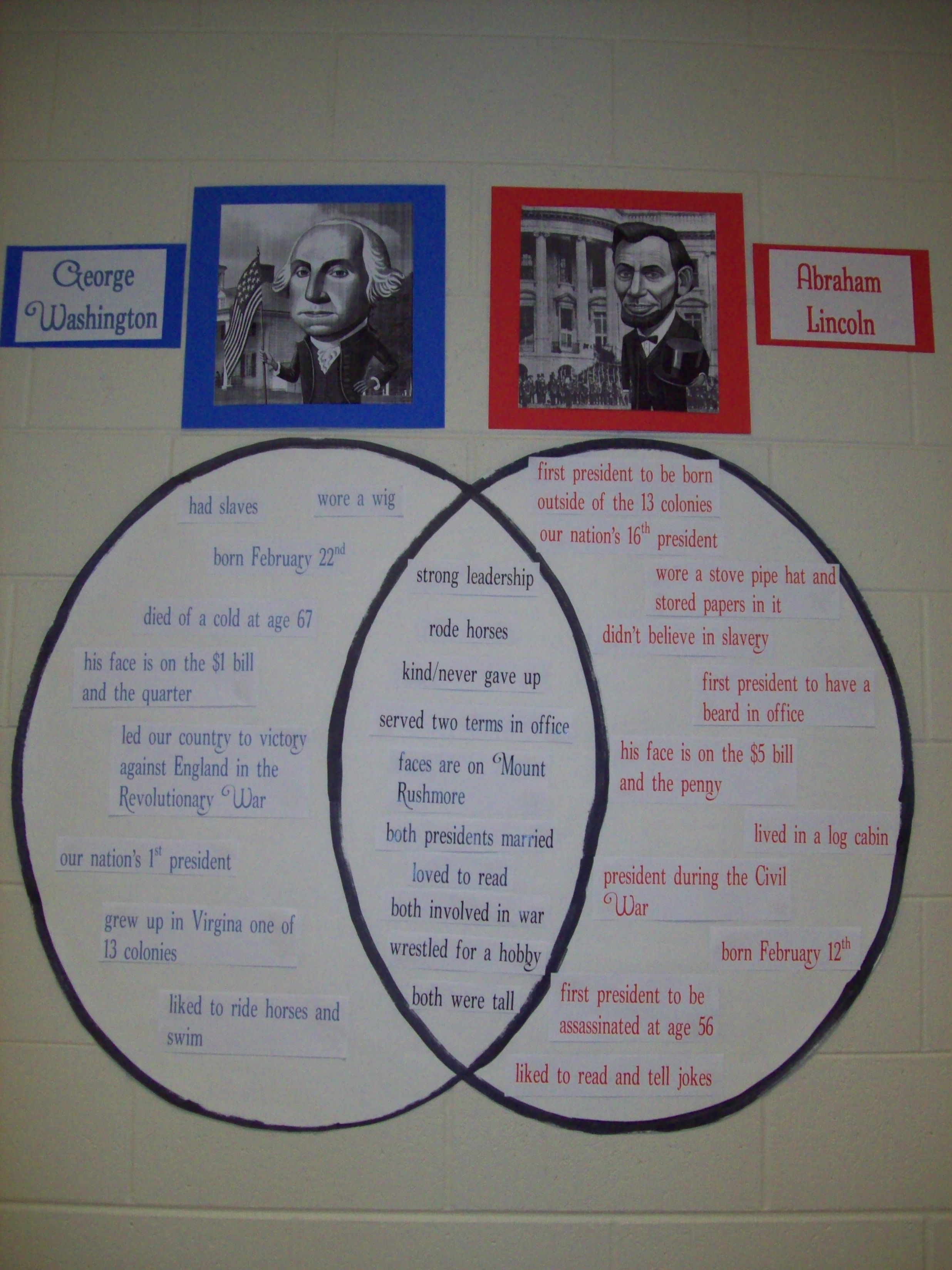 Comparing And Contrasting With George And Abraham