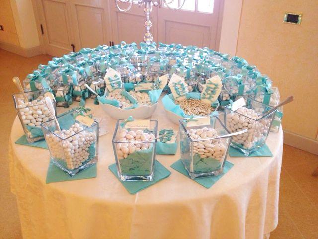 Confetti Battesimo Bomboniere Di Battesimo Bomboniere