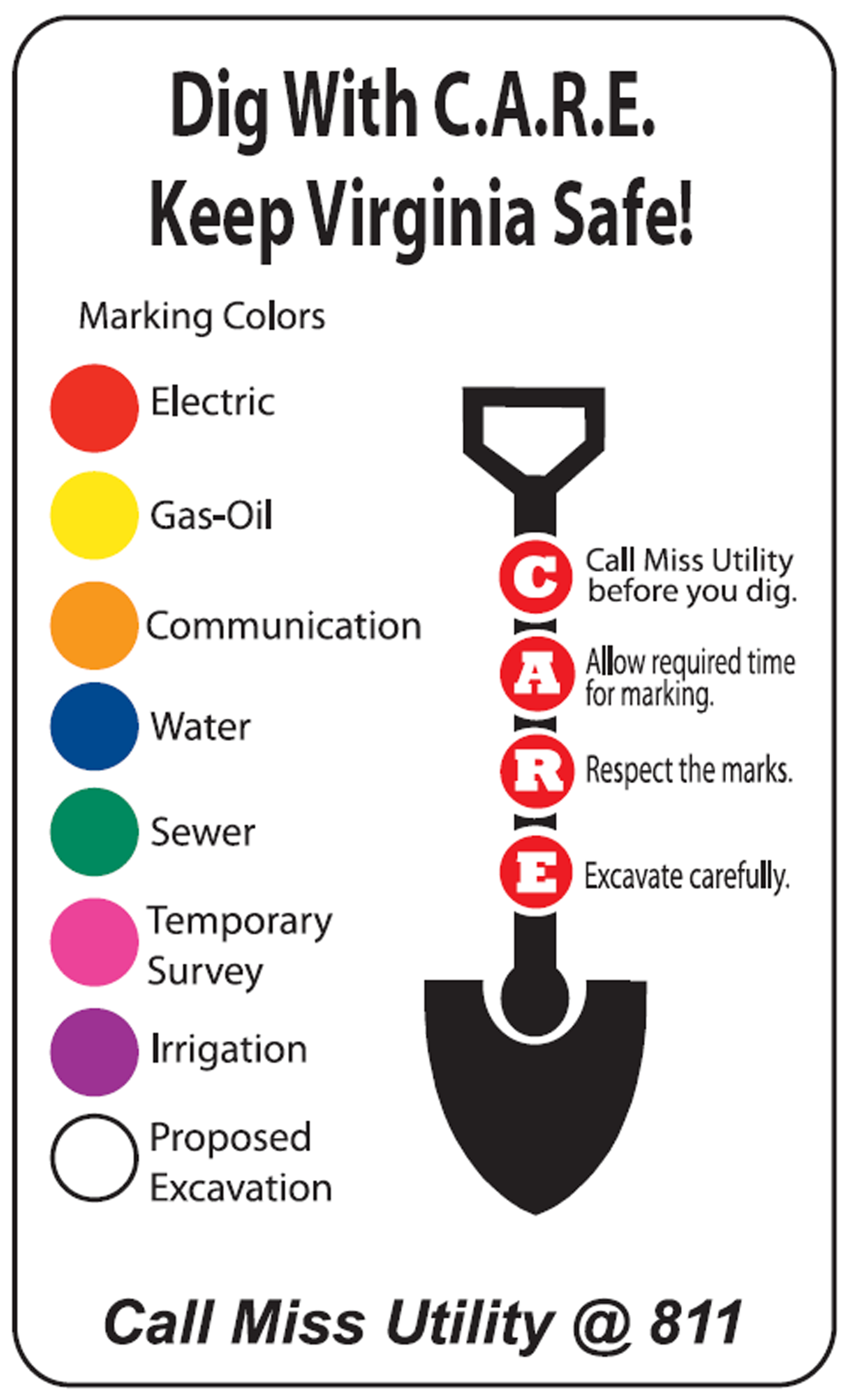 Miss Utility Color Codes If You See Spray Paint On The