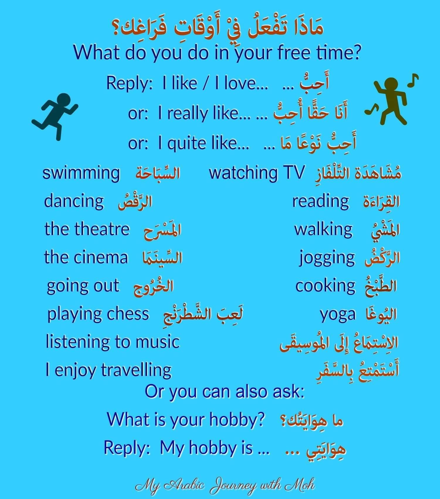 What Do You Do In Your Free Time Teach Me English Learn Arabic Alphabet Learn Arabic Language