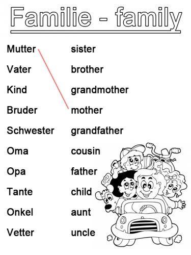 Englisch lernen: Arbeitsblatt Englisch lernen: Familie zum Ausmalen ...