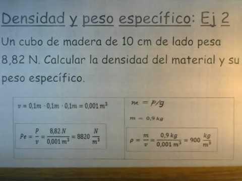 Densidad Y Peso Especifico Ej 2 Pesas Densidad Cubos De Madera