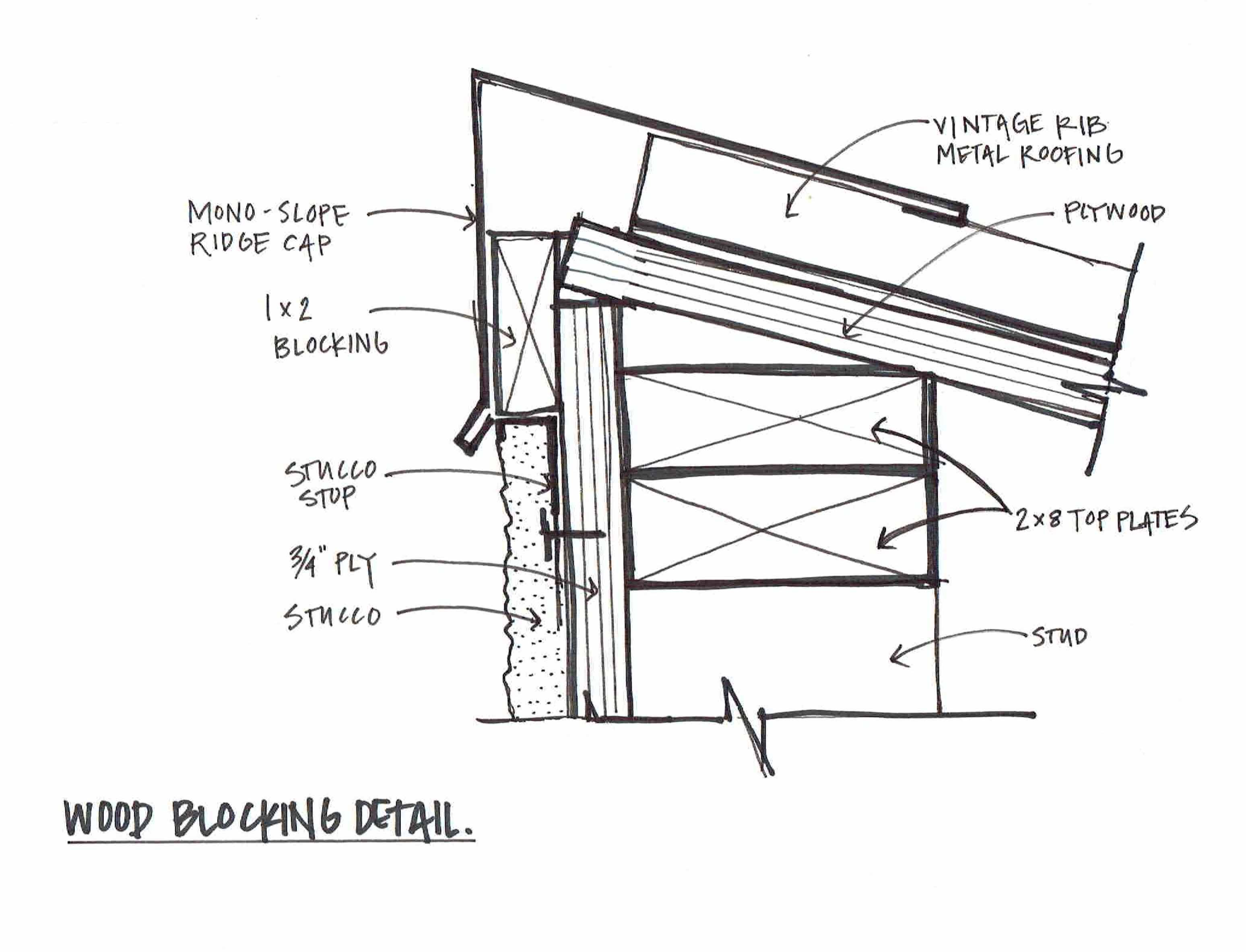 Image Result For Mono Pitch Metal Roof Details