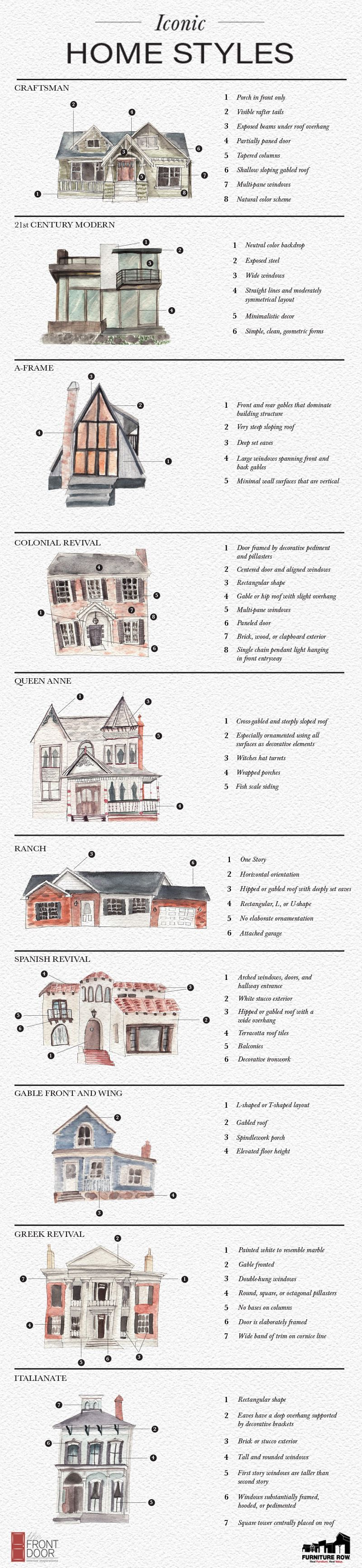 Iconic Home Styles | Infographic, House and Architecture