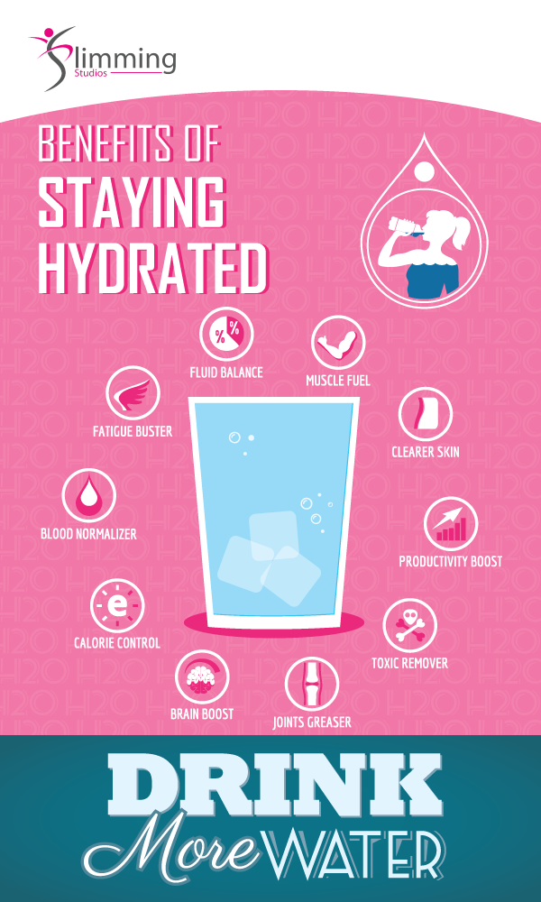 Staying hydrated doesn't just help you avoid #overeating ...