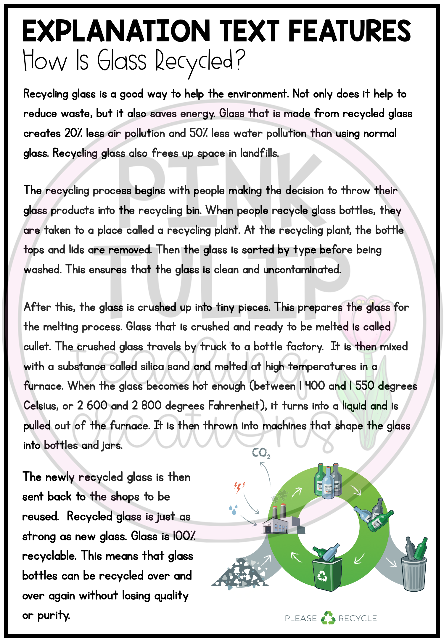 Explanation Text How I Glas Recycled Writing Worksheets Recycling Persuasive Essay