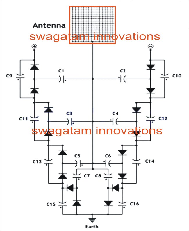 homemade circuit projects how to collect free energy from electronic circuits design at Free Circuit Diagrams