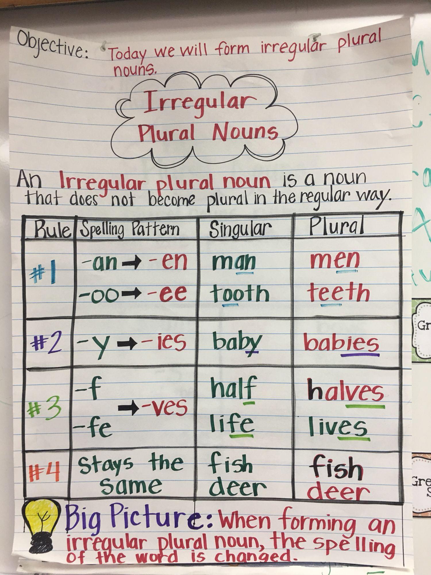 Paraphrase word and sentence noun