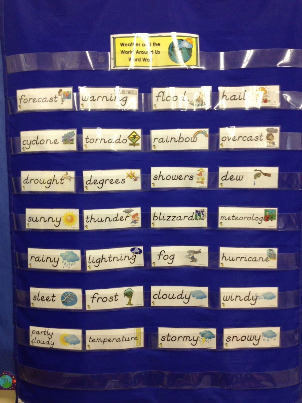 Weather Word Wall Pocket Chart