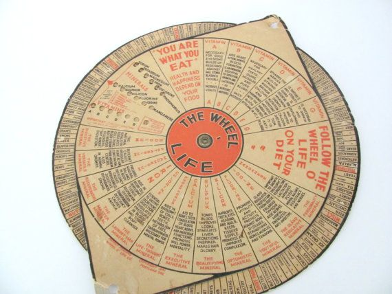 Vintage Calorie Guide 1940 S Wheel Of Life Nutritional Chart Calorie Counter Food Chart Food Combining Food Combining Wheel Of Life Types Of Food