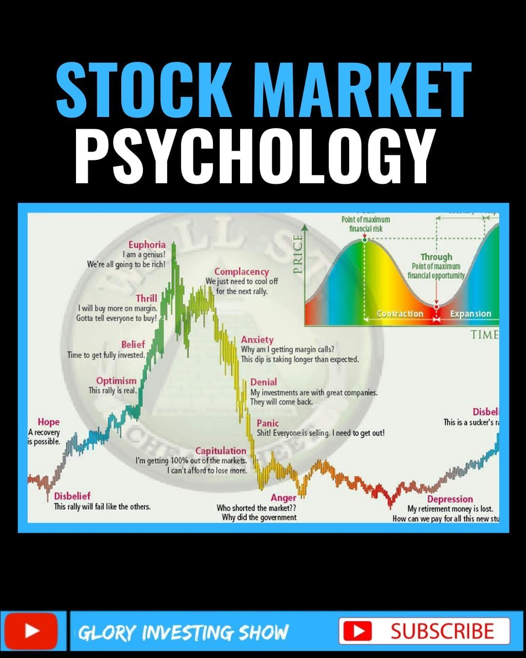 Stock Market Psychology Investing For Beginners Stock Market Tool Ideas Of Stock Market Tool Stockmarket Stockm In 2020 Finance Investing Stock Market Investing