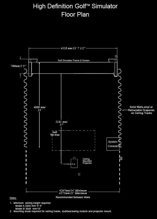 Floorplan For Golf Simulator | Man Cave in 2018 ...