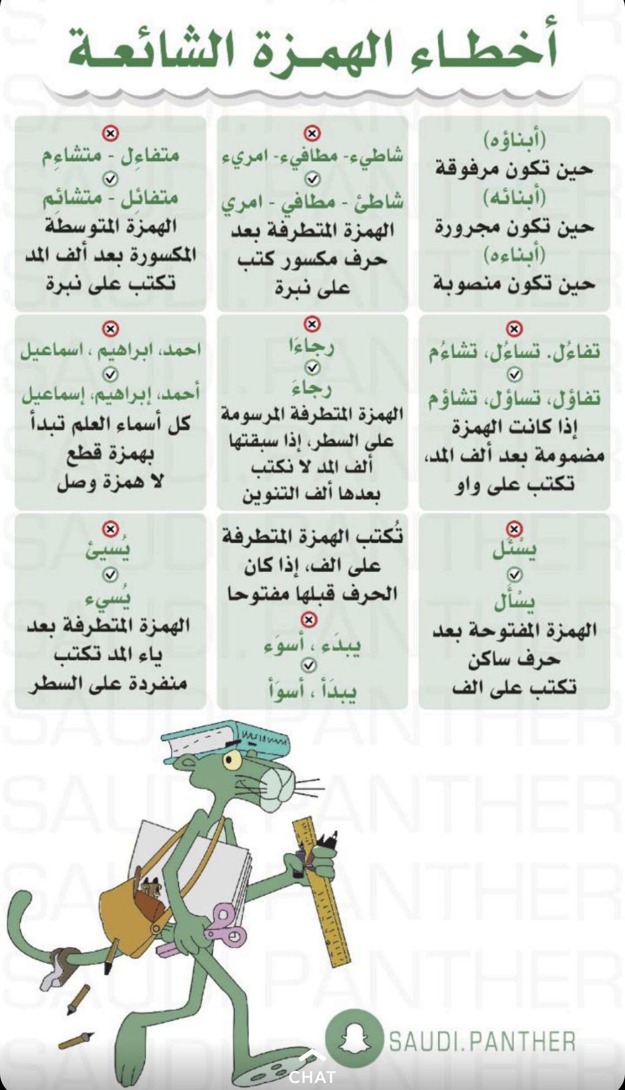 Pin By Faridhalfaoui On Informations معلومات Learn Arabic Language Learning Arabic Arabic Language