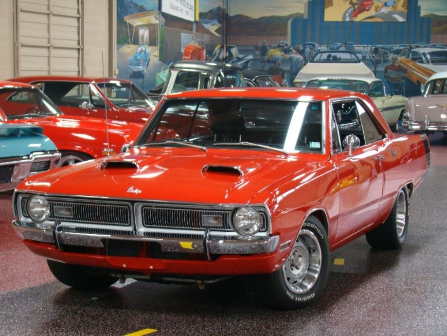 Thethrottle Muscle Car Monday Old And New Muscle Car Wallpaper